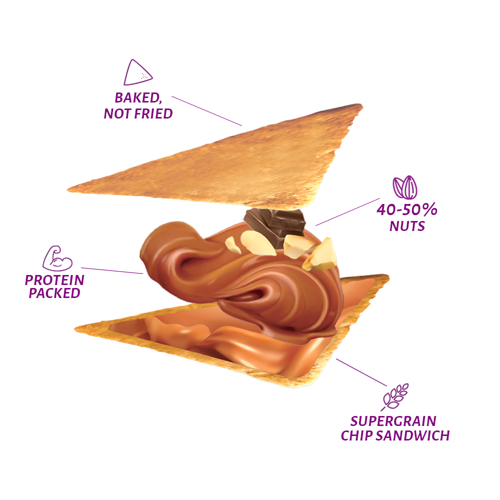 Choco Almond_Product Benefits