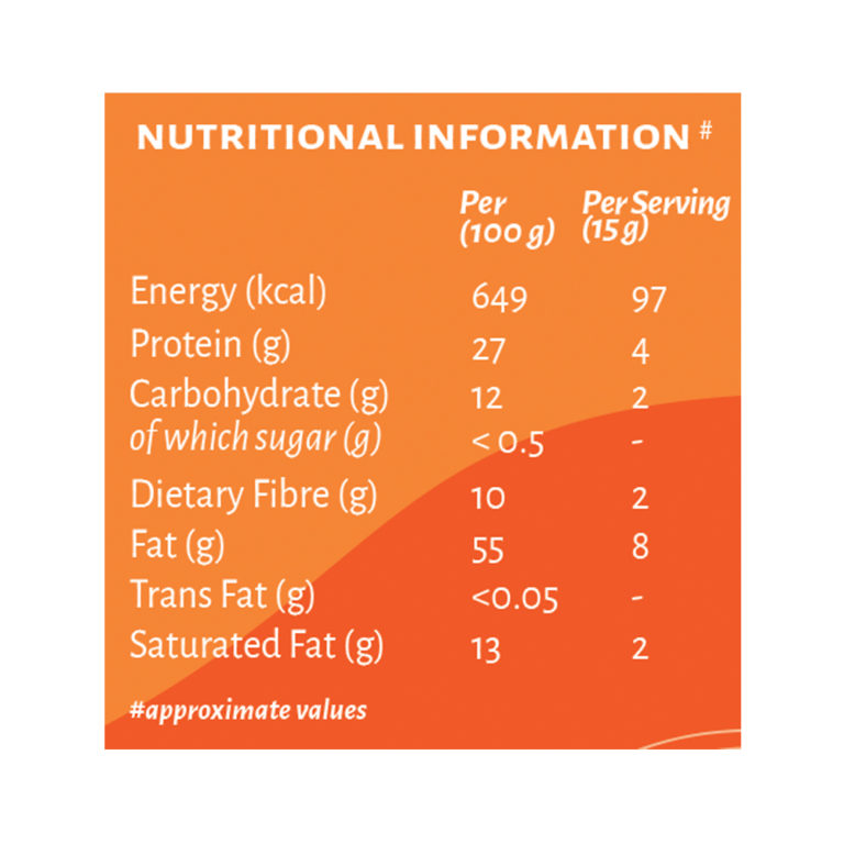 Spicy Peanut Butter_Nutritional Info
