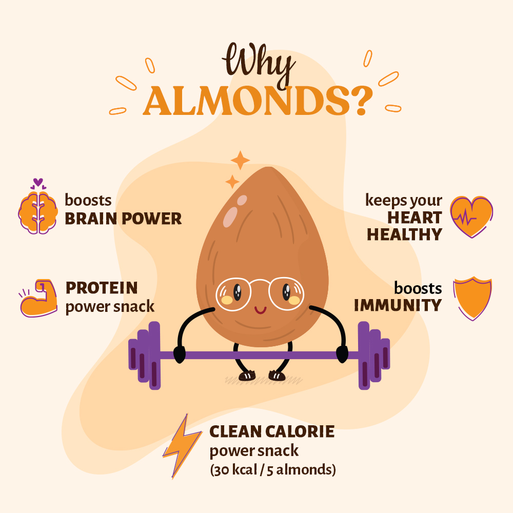 why almonds