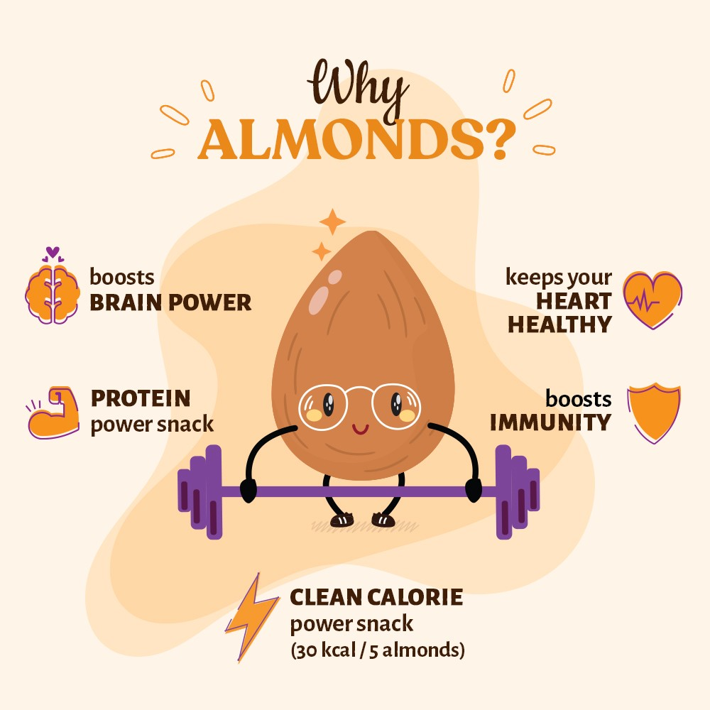 why to eat almonds